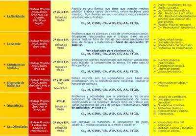 20100216174119-competencias-.jpg