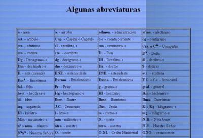 20100415174051-abreviaturas-.jpg