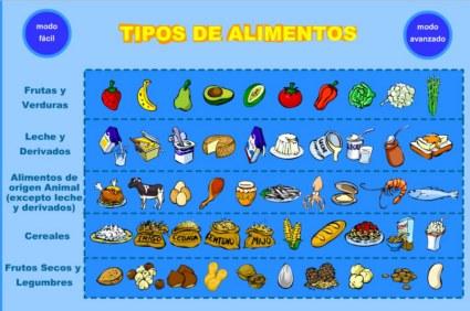 20100717093507-juego-alimentos-800x600-.jpg