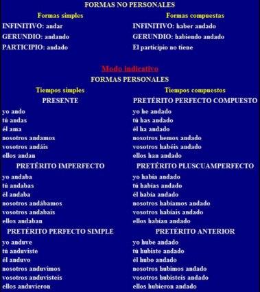 20110216115513-modelo-verbos-irreg-800x600-.jpg