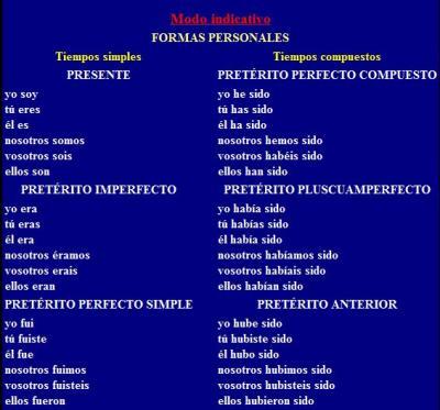 20110303195548-verbos-auxiliares.jpg