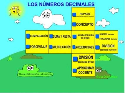 20110310174717-numeros-decimales.-peraciones-800x600-.jpg