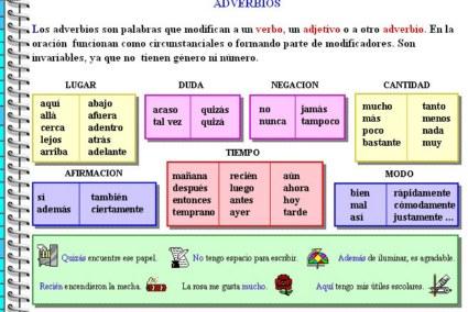 20110328155418-el-adverb-clases-800x600-.jpg