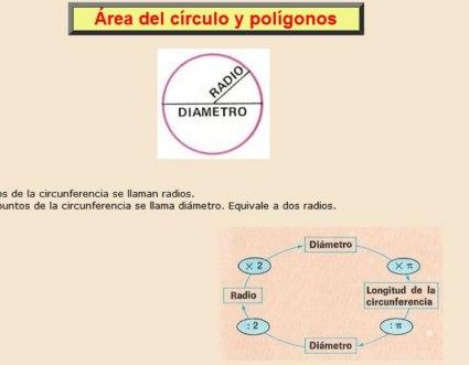 20110802115347-area-del-circulo-y-poligonos-800x600-.jpg