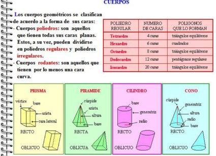 external image 20110805154222-cuerpos-geometricos-800x600-.jpg