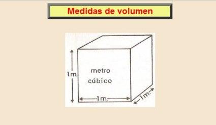 20110812173236-medidas-de-volumen-800x600-.jpg