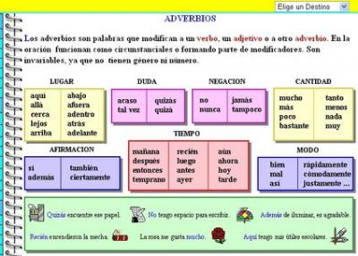 20100415174636-adverbio-2-.jpg