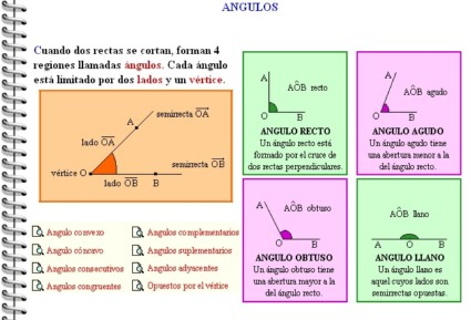 20101121113956-clases-angulos-escolar-1024x768-.jpg