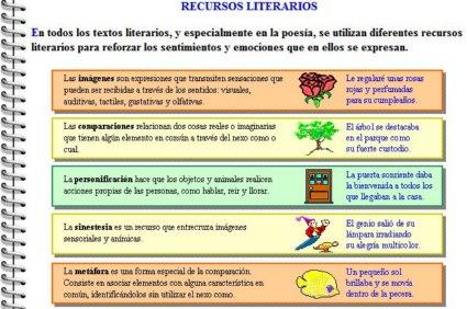 20110427201432-recursos-literarios-800x600-.jpg