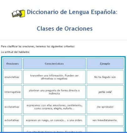 20110507123208-clases-oraciones-1-800x600-.jpg