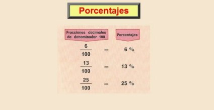 20110527113434-porcentajes-800x600-.jpg