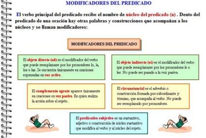 20110614152220-los-complementosd-del-verbo-800x600-.jpg
