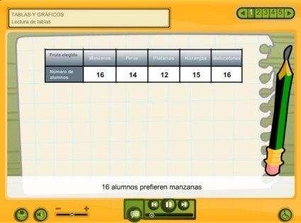 20110803152624-tablas-y-graficos-800x600-.jpg
