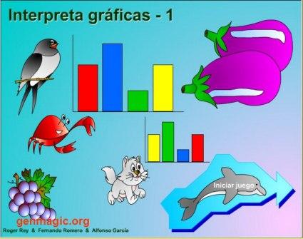 20110816161121-interpretaci-con-de-graficas-800x600-.jpg