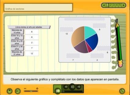 20110817121719-grafica-sectores-800x600-.jpg